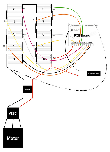Bms Wiring Diagram from esk8-news-objects.s3.dualstack.us-east-1.amazonaws.com