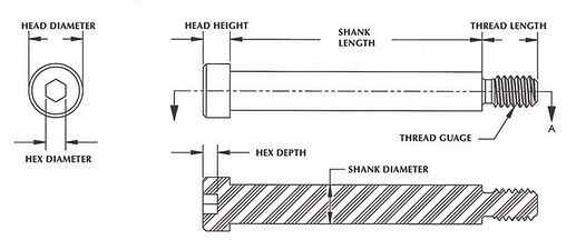 🔩 Fasteners - What they are, what's in your kit - Esk8